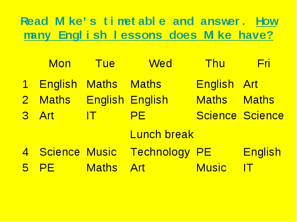 Read Mike's timetable and answer. How many English lessons does Mike have? M...