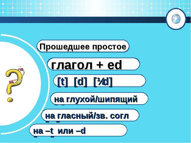 [ɪd] [d] [t] [d] [ɪd] II форма глагола Past Simple Прошедшее простое глагол +...