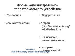 Формы административно-территориального устройства Унитарная Большинство стран