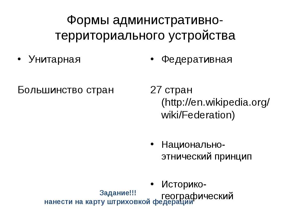 Формы административно-территориального устройства Унитарная Большинство стран...