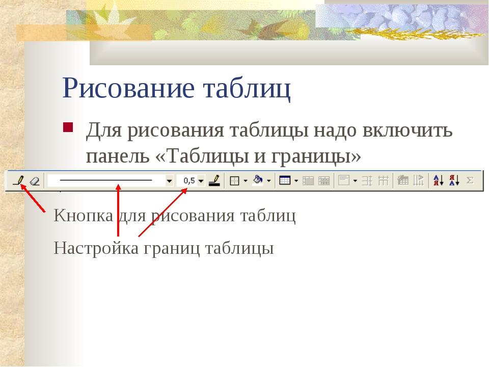 Рисование таблиц Для рисования таблицы надо включить панель «Таблицы и границ...