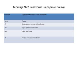 Таблица № 2 Казахские народные сказки Название. «КрасавицаКаншайыми семь чу
