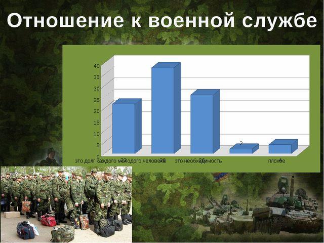 Отношение к военной службе