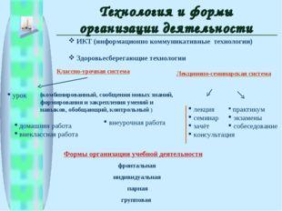 Технология и формы организации деятельности Классно-урочная система урок дома