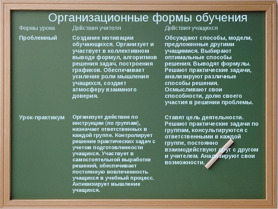 Организационные формы обучения
