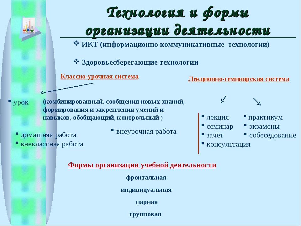 Технология и формы организации деятельности Классно-урочная система урок дома...
