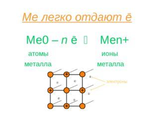 Выберите формулы веществ а) с ковалентной полярной связью Cl2, KCl, NH3, O2,
