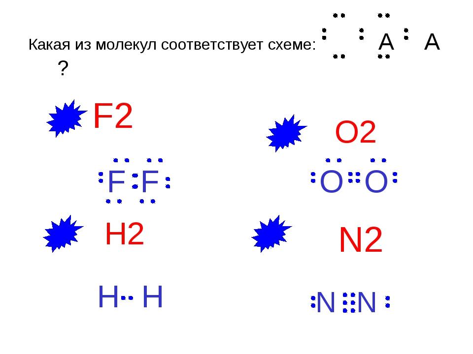 K И С Л О Р О Д Вид связи S2 K P2O5 CaO Mg J2 HF KCl Ионная Н А М Ф В П Кова...