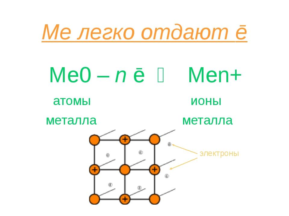 Выберите формулы веществ а) с ковалентной полярной связью Cl2, KCl, NH3, O2,...