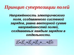 Принцип суперпозиции полей Напряжённость электрического поля, создаваемого си