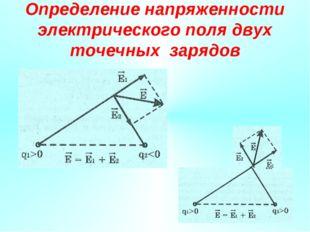 Определение напряженности электрического поля двух точечных зарядов