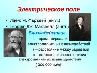 Электрическое поле Идея: М. Фарадей (англ.) Теория: Дж. Максвелл (англ.) Близ