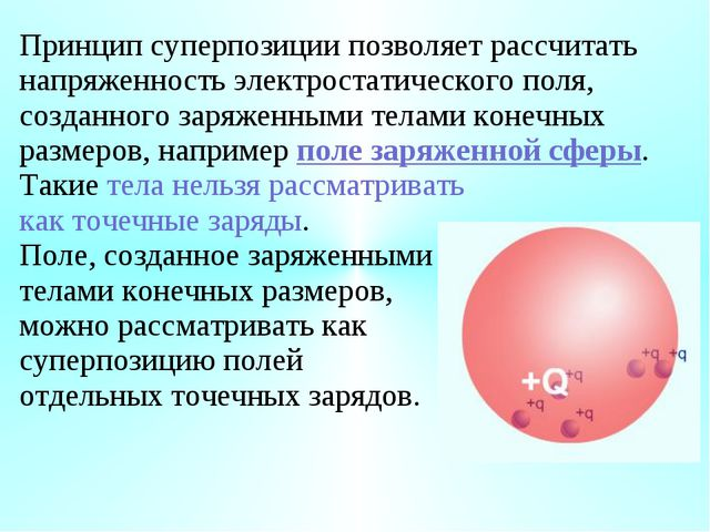 Принцип суперпозиции позволяет рассчитать напряженность электростатического п...