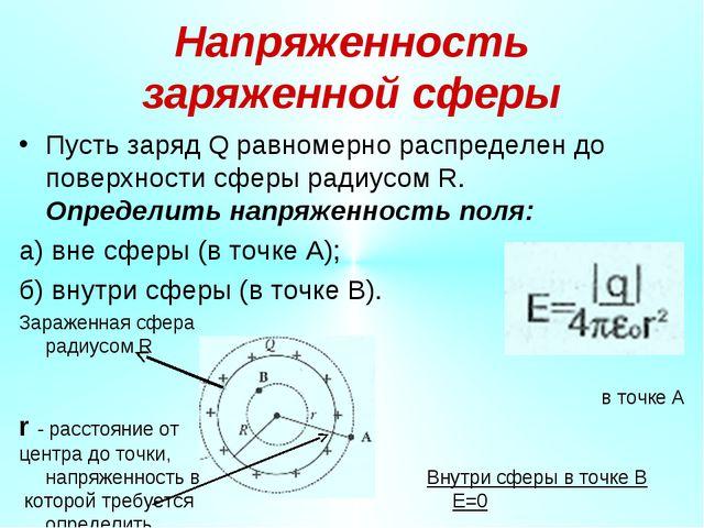 Напряженность заряженной сферы Пусть заряд Q равномерно распределен до поверх...