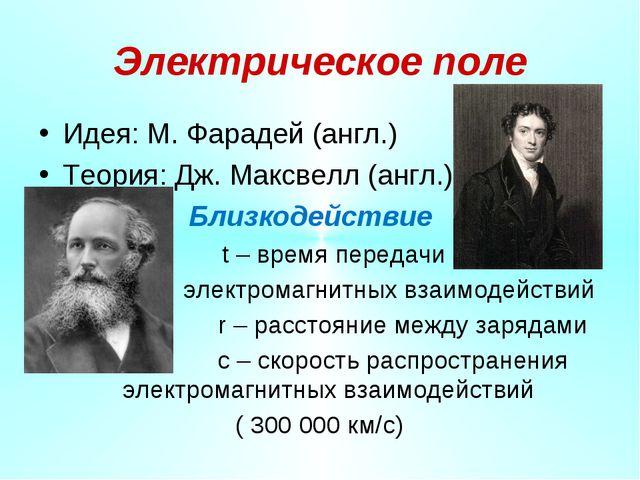Электрическое поле Идея: М. Фарадей (англ.) Теория: Дж. Максвелл (англ.) Близ...