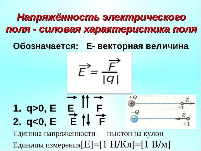 характеристики электростатистического поля напряженность