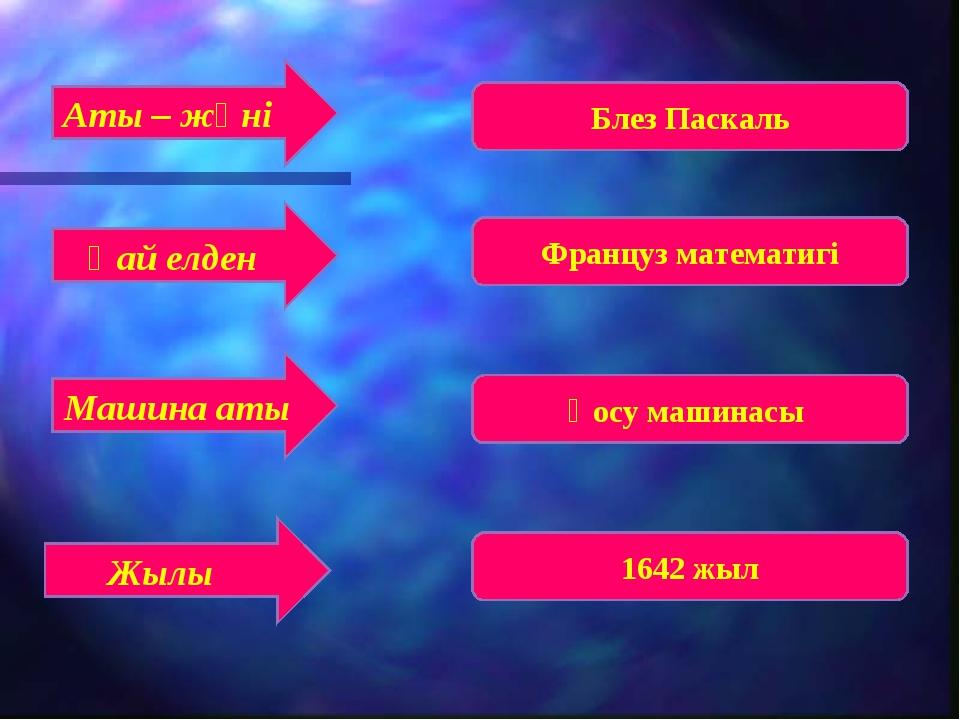 Аты – жөні Қай елден Машина аты Жылы Блез Паскаль Француз математигі Қосу маш...