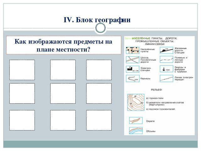 IV. Блок географии Как изображаются предметы на плане местности?