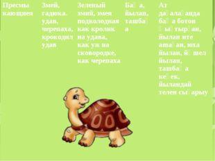 Пресмы кающиеяЗмей, гадюка. удав, черепаха, крокодил удавЗеленый змий, змея