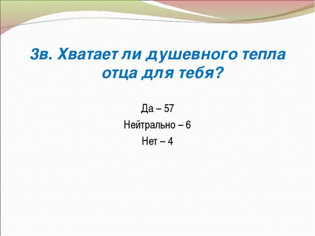 3в. Хватает ли душевного тепла отца для тебя? Да – 57 Нейтрально – 6 Нет – 4