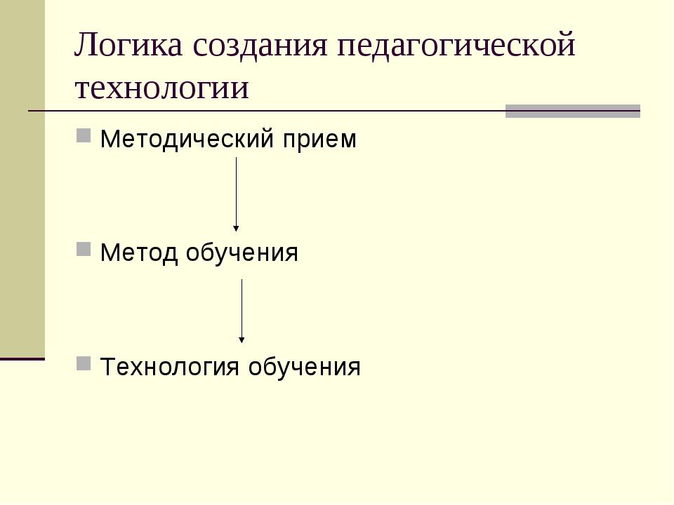 Логика создания педагогической технологии Методический прием Метод обучения Т...