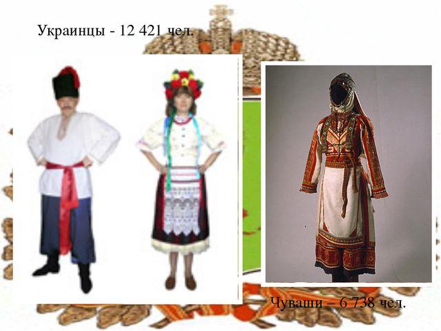 Украинцы - 12421 чел. Чуваши – 6 738 чел.