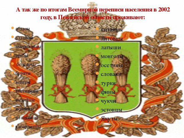 абхазы алтайцы американцы арабы болгары буряты венгры вьетнамцы индийцы испа...