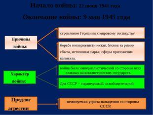 Начало войны: 22 июня 1941 года Окончание войны: 9 мая 1945 года Причины войн