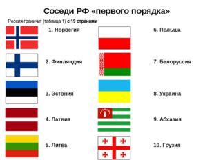 Статья 5 1. Российская Федерация состоит из республик, краев, областей, горо