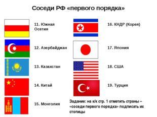 Административно-территориальное устройство РФ (рис. 1) Субъекты Федерации Го