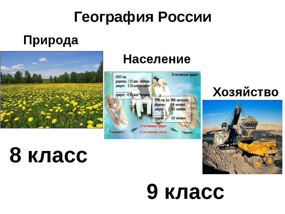 География России Природа Население Хозяйство 8 класс 9 класс
