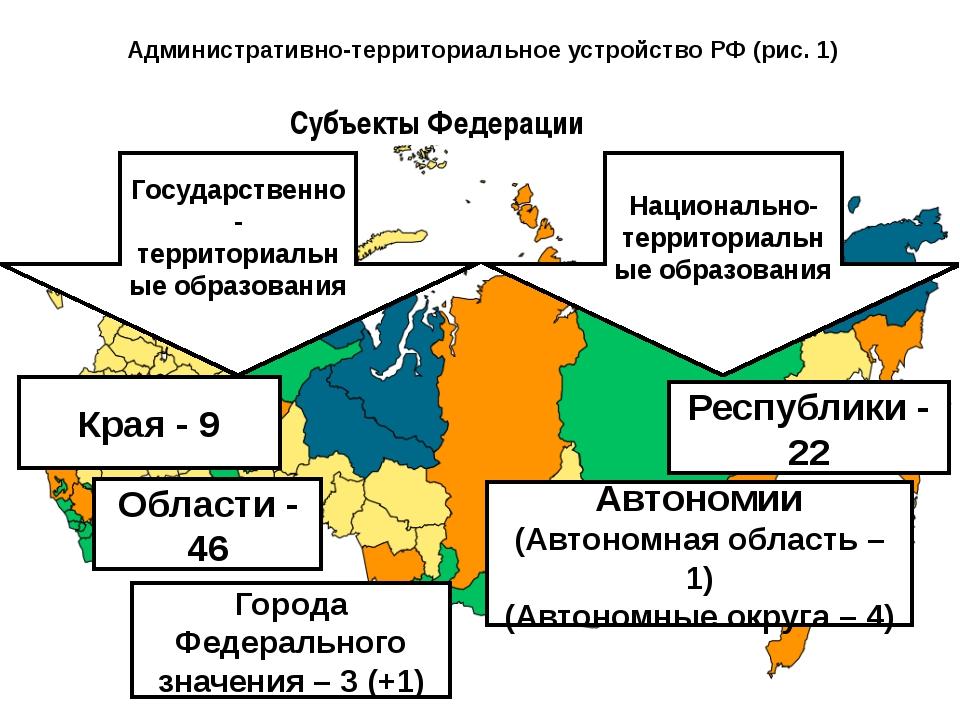 Домашнее задание: Параграф 1, 2 читать, основные понятия знать Контурная карт...