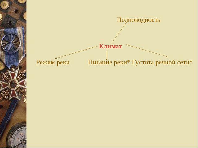 Климат Режим рекиПитание реки* Густота речной сети* Полноводность