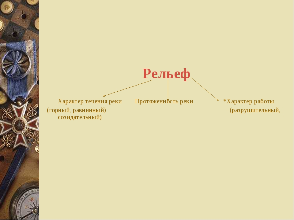 Рельеф Характер течения рекиПротяженность реки *Характер работы (горный, ра...