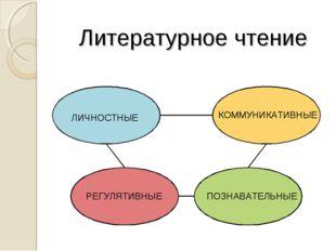 Литературное чтение ЛИЧНОСТНЫЕ ПОЗНАВАТЕЛЬНЫЕ РЕГУЛЯТИВНЫЕ КОММУНИКАТИВНЫЕ