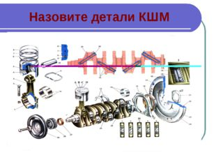 Назовите детали КШМ
