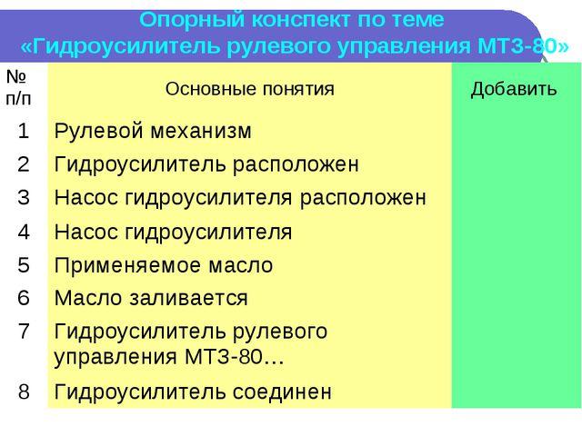 Опорный конспект по теме «Гидроусилитель рулевого управления МТЗ-80» № п/пОс...