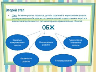Второй этап Цель: Активное участие педагогов, детей и родителей в мероприяти