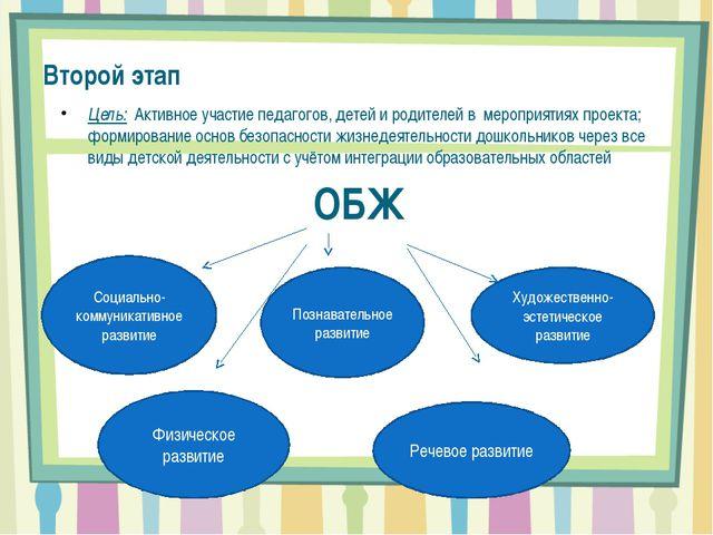 Второй этап Цель: Активное участие педагогов, детей и родителей в мероприяти...