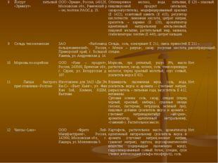 8Йогурт питьевой «Эрмигут» ООО «Эрман», Россия, 140126, Московская обл., Ра