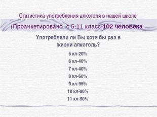 Статистика употребления алкоголя в нашей школе (Проанкетировано с 5-11 класс-