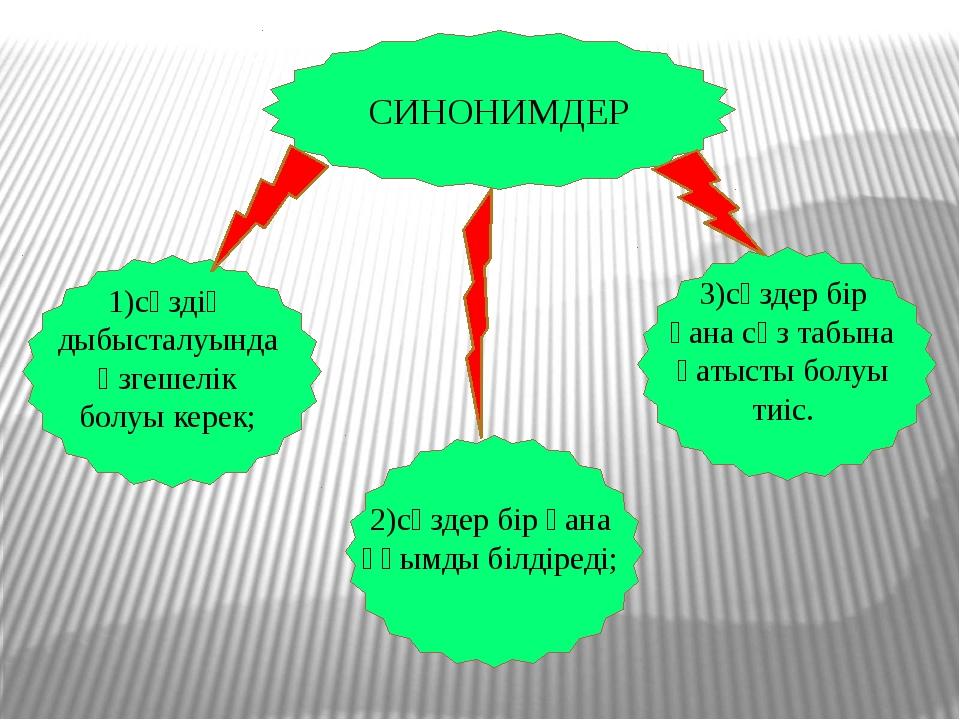СИНОНИМДЕР 1)сөздің дыбысталуында өзгешелік болуы керек; 3)сөздер бір ғана сө...