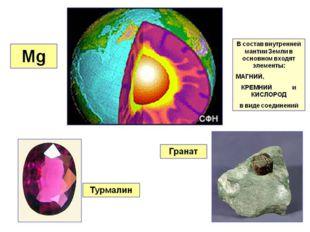 Периодтық жүйедегі орны, атом құрылысы 1.Химиялық таңбасы- 2.Реттік нөмірі- 3