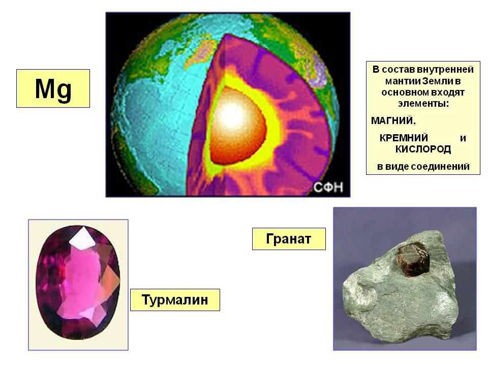 Периодтық жүйедегі орны, атом құрылысы 1.Химиялық таңбасы- 2.Реттік нөмірі- 3...