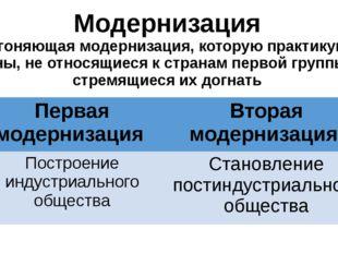 Модернизация догоняющая модернизация, которую практикуют страны, не относящие