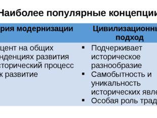 Наиболее популярные концепции Теория модернизации Цивилизационный подход Акце