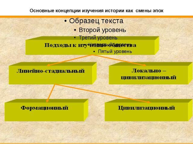 Основные концепции изучения истории как смены эпох