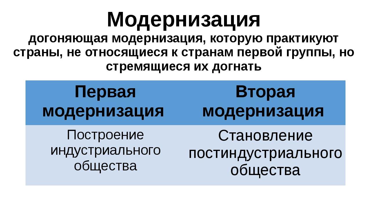 Модернизация догоняющая модернизация, которую практикуют страны, не относящие...