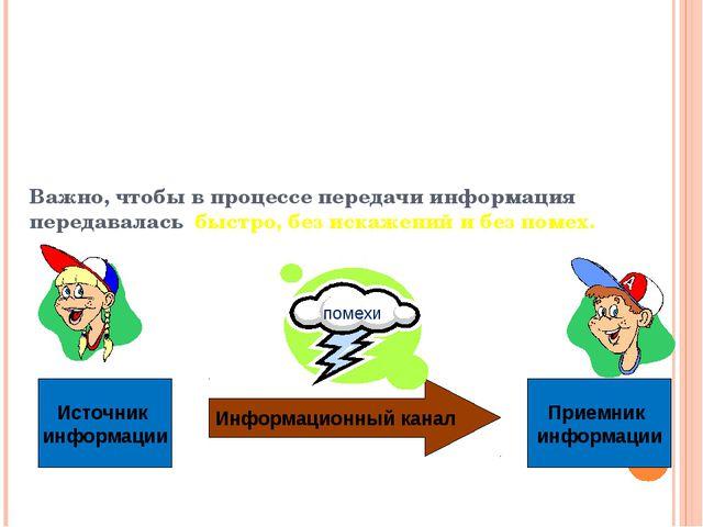 Важно, чтобы в процессе передачи информация передавалась быстро, без искажени...