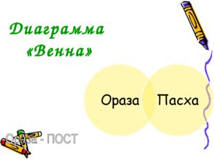 Диаграмма «Венна»